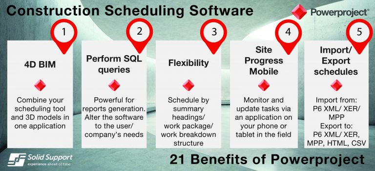 Construction Scheduling Software – 21 benefits of Powerproject